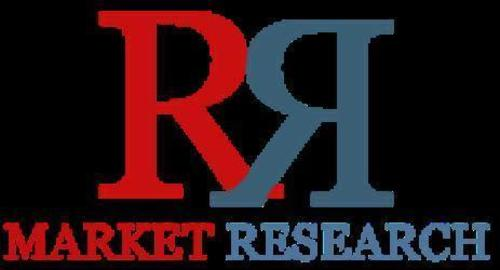 Market Research and Competitive Intelligence Reports (PRNewsFoto/ReportsnReports)
