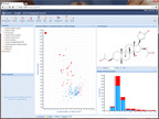 Visualize your data with charts, tables, and single record views.  (PRNewsFoto/Accelrys, Inc.)
