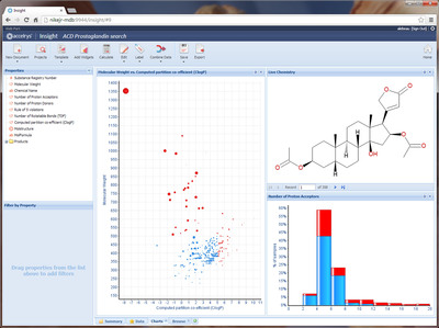 Accelrys Brings Next-Generation Decision-making to Scientific Discovery with Launch of Accelrys Insight
