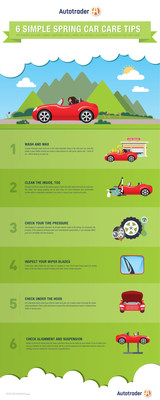 Spring into car care with these easy tips