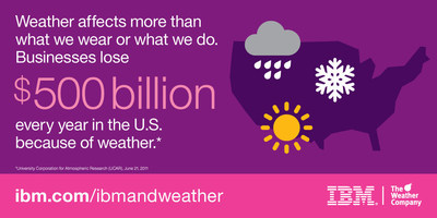 Weather affects more than what we wear or what we do - Businesses lose $500 billion every year in the U.S. because of weather. #WeatherMeansBusiness
