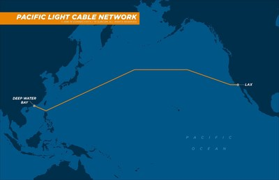 Proposed cable routing for PLCN.