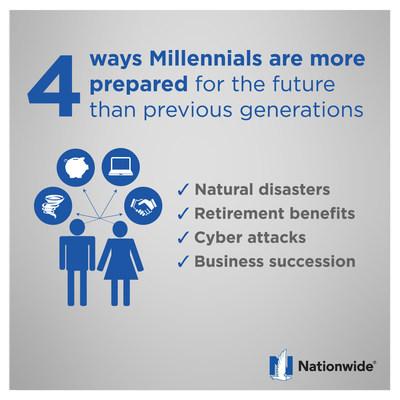 4 ways Millennials are more prepared