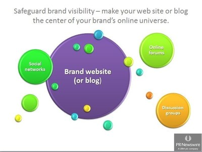 How to safeguard your brand visibility on social networks (PRNewsFoto/PR Newswire Association LLC)