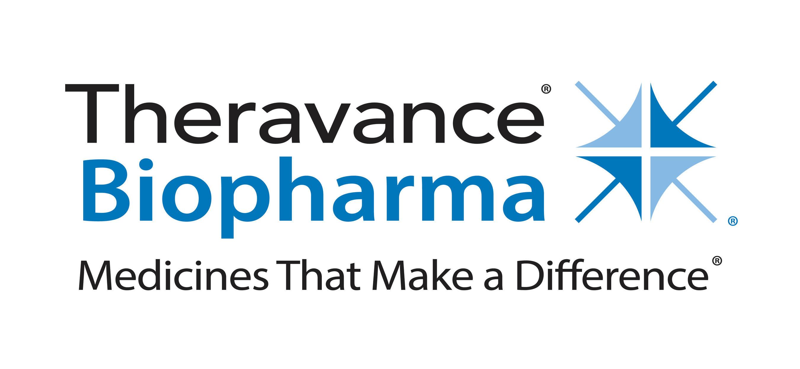 Theravance Biopharma Logo