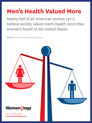 "Women Have Much to Celebrate this Independence Day, But ""Independence"" Comes With a Price: Their Health.  (PRNewsFoto/Ogilvy Public Relations Worldwide)"