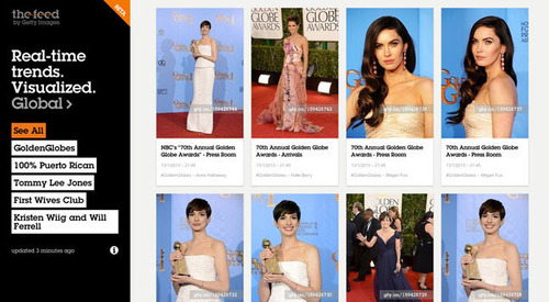 Getty Images Visualizes Trending Topics With Social-Driven Innovation