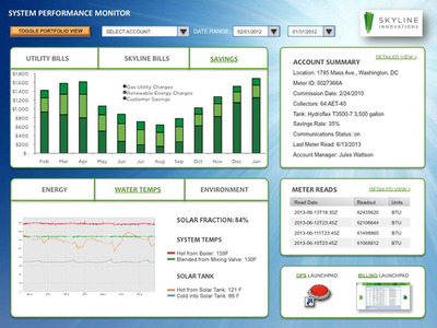Skyline System Performance Monitor.  (PRNewsFoto/Skyline Innovations, Inc.)