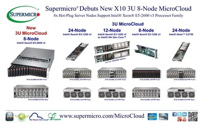 Supermicro(R) Debuts New X10 3U MicroCloud Supporting Intel(R) Xeon(R) E5-2600 v3 Family