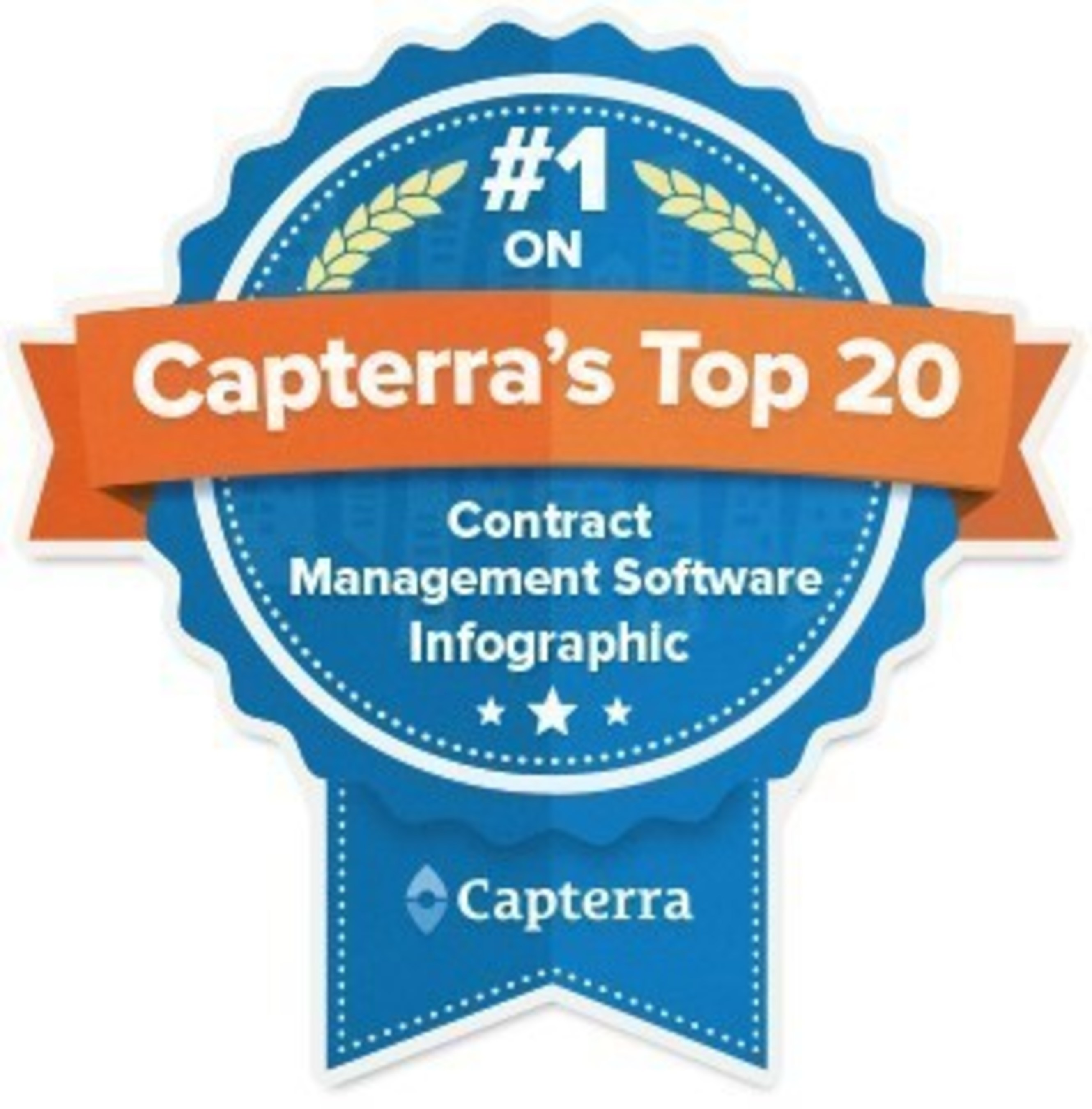 Agiloft Attains Number One Slot on Capterra's Top 20 List of Contract Management Software Solutions