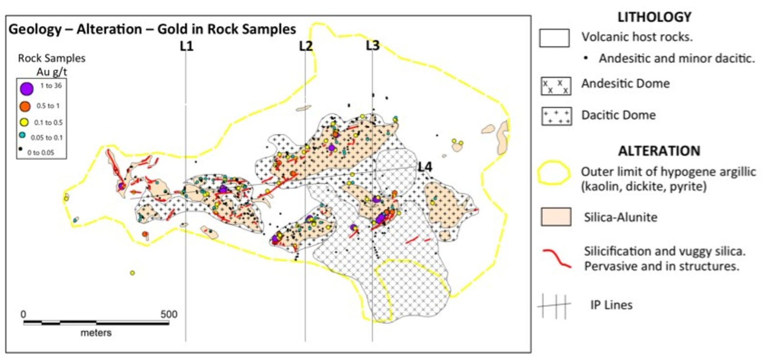 Figure 2 Location of IP lines with sampling distribution and geology