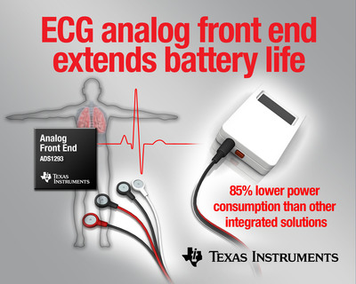 24-bit, 3-channel ECG analog front end for biopotential measurement applications, such as portable, battery-powered electrocardiogram (ECG) solutions, Holter monitors and wireless patient monitoring equipment.  (PRNewsFoto/Texas Instruments Incorporated)