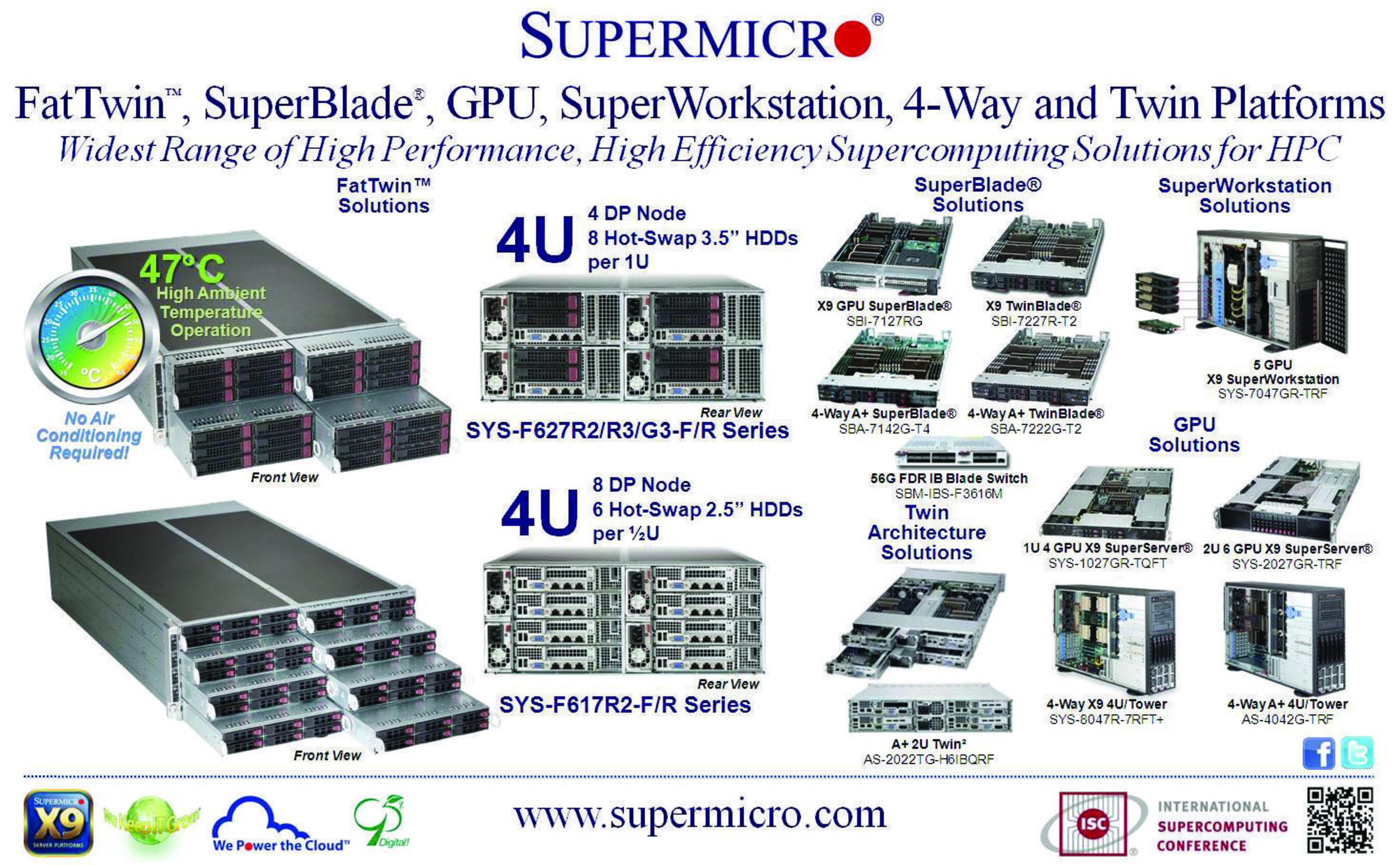 Supermicro® FatTwin™ è al centro delle attenzioni nella International Supercomputing Conference