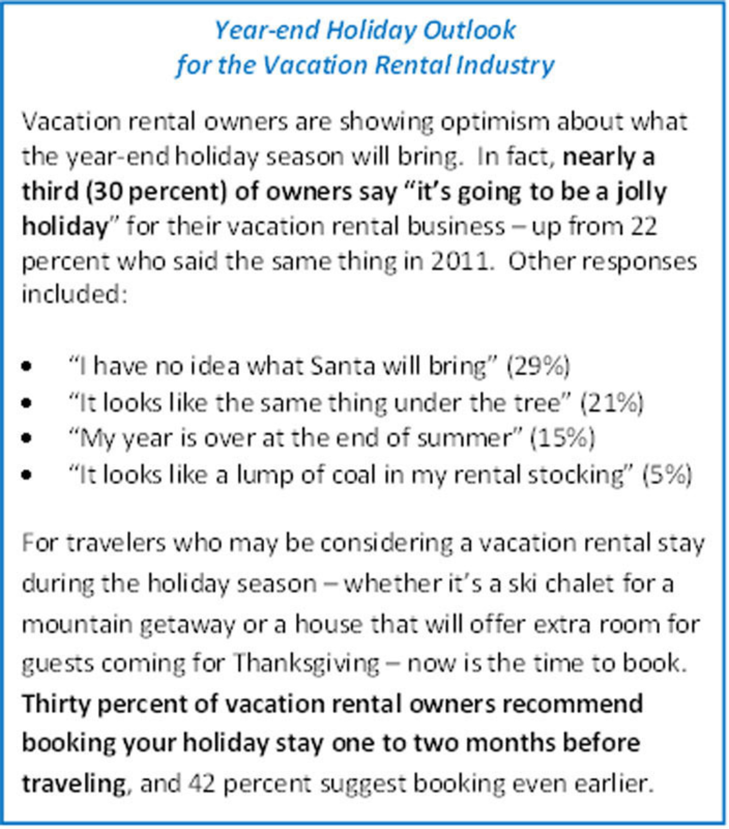 Year-end Holiday Outlook for the Vacation Rental Industry.(PRNewsFoto/HomeAway, Inc.)
