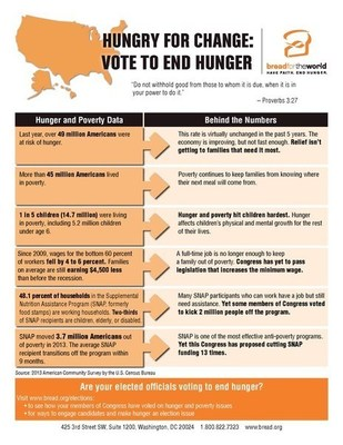 National Hunger and Poverty Fact Sheet (PRNewsFoto/Bread for the World)