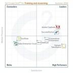 Training and eLearning Grid (PRNewsFoto/G2 Crowd, Inc.)