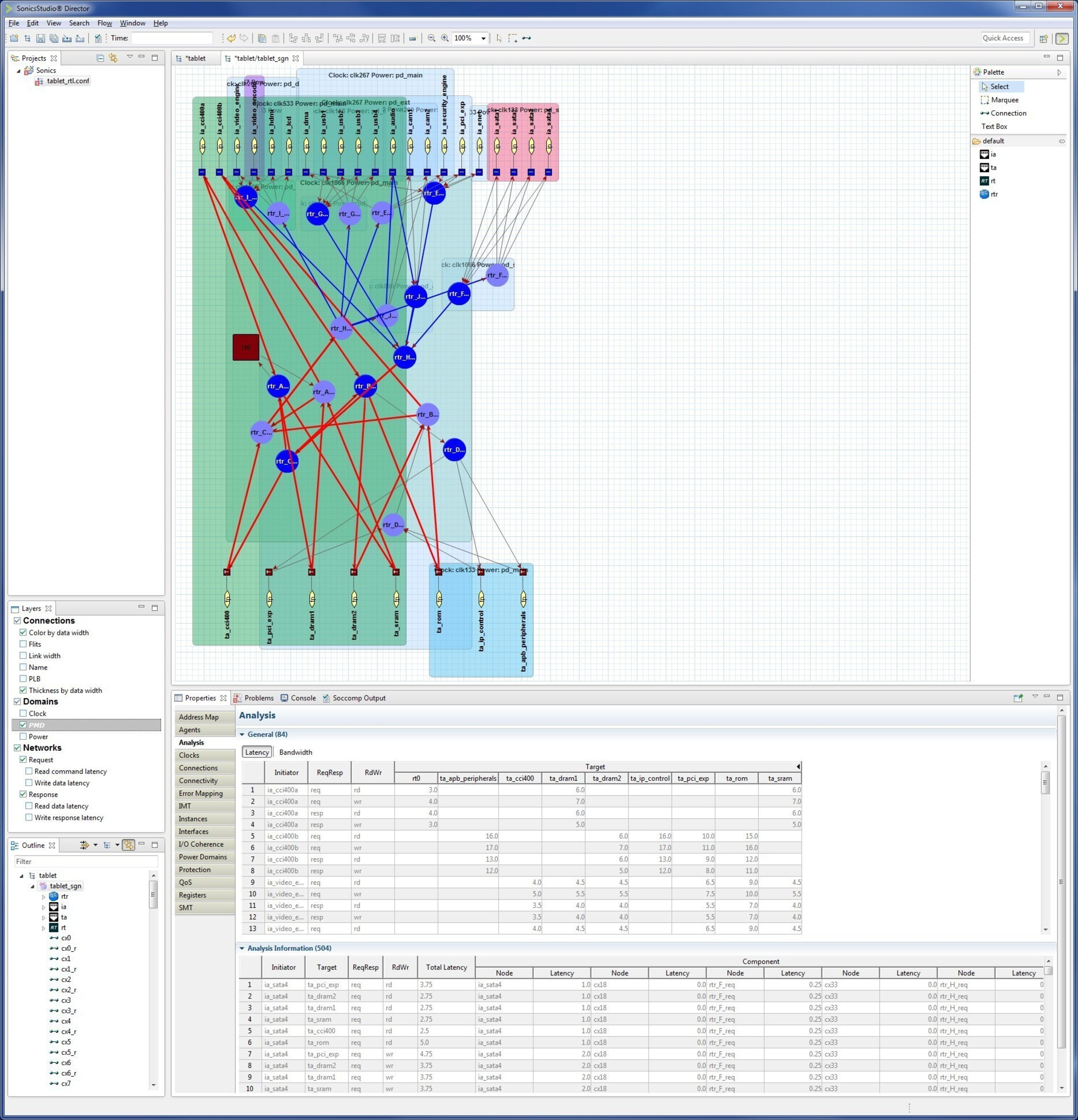 SonicsStudio 8.0 features major enhancements to the Director graphical user interface that improve design capture and analysis for SoC designers using Sonics' NoCs. This window enables designers to quickly and easily inspect the clock and power domains and the partitioning.