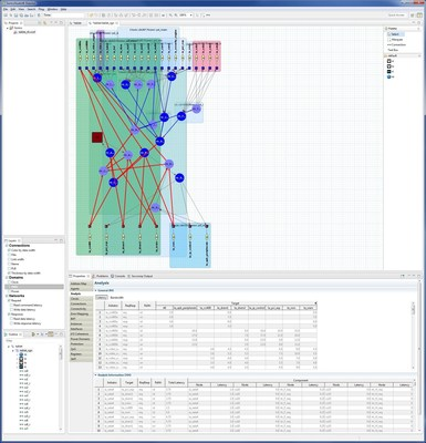 SonicsStudio 8.0 features major enhancements to the Director graphical user interface that improve ​design capture and analysis for SoC designers using Sonics' NoCs. This window enables designers to quickly and easily inspect the clock and power domains and the partitioning.