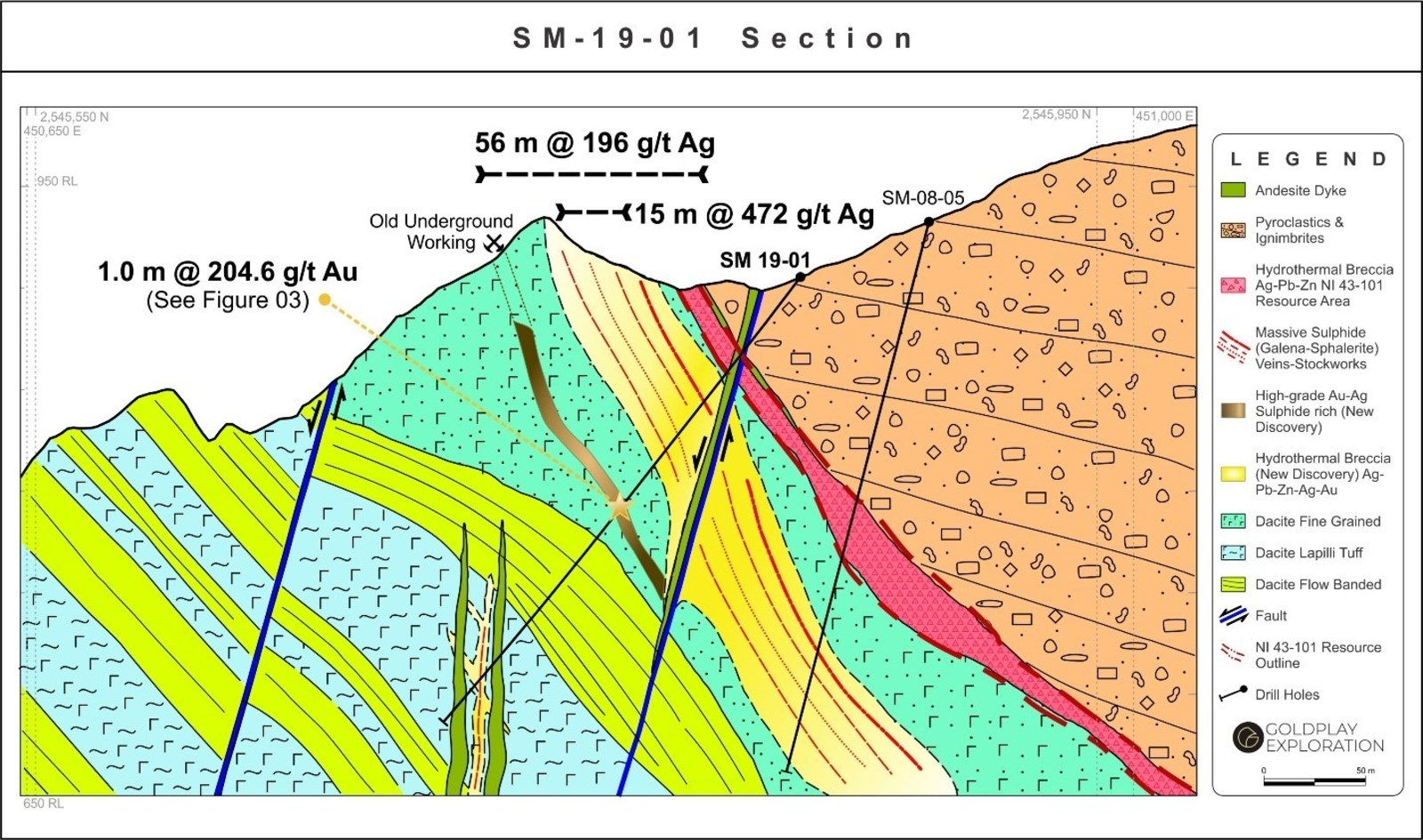 Figure 2: Drill Section SM 19-01 at the Faisanes Target
