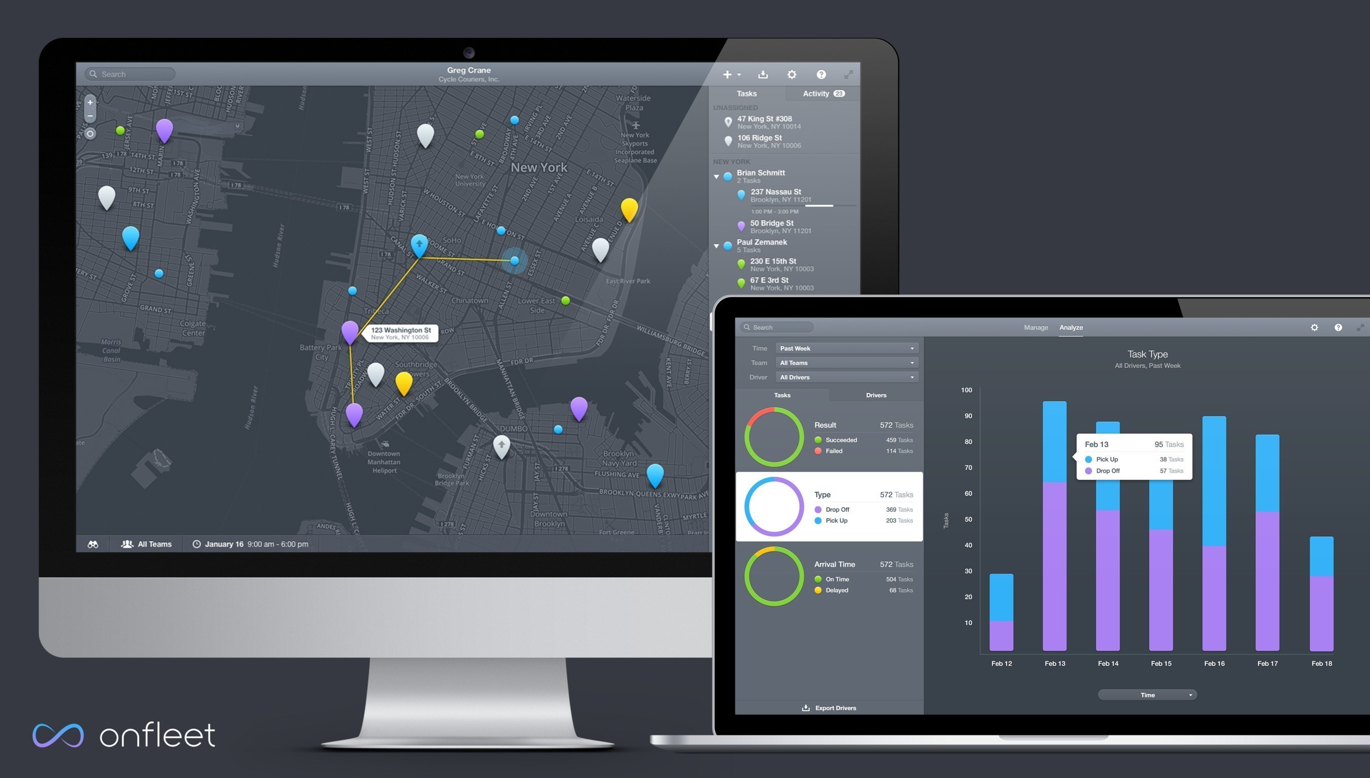 Onfleet real-time management and analytics dashboard