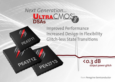 Peregrine Semiconductor's next-generation, glitch-less digital step attenuators (DSAs), the UltraCMOS(R) PE43711, PE43712 and PE43713, provide glitch-less attenuation state transitions, increased design-in flexibility and performance upgrades.