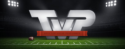 """VIZIO ANNOUNCES 6th ANNUAL """"TOP VALUE PERFORMER"""" AWARD FINALISTS - Finalists Include Denver's Eric Decker, Jacksonville's Cecil Shorts, New England's Stevan Ridley, Seattle's Russell Wilson and Washington's Alfred Morris.  (PRNewsFoto/VIZIO)"""