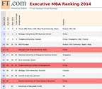 FT Ranking of Executive MBA Programmes, 2014