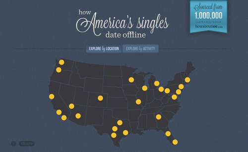 "The One Million Dates infographic explores over one million dates planned across America on ""offline"" dating site HowAboutWe.com.  (PRNewsFoto/HowAboutWe)"