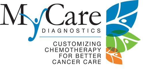 A Dose of Reality About Chemotherapy Dosing -- Saladax Has The Antidote -- My5-FU(TM). (PRNewsFoto/Saladax ...