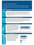 AIR Deeper Learning Study Infographic (PRNewsFoto/American Institutes for Research)