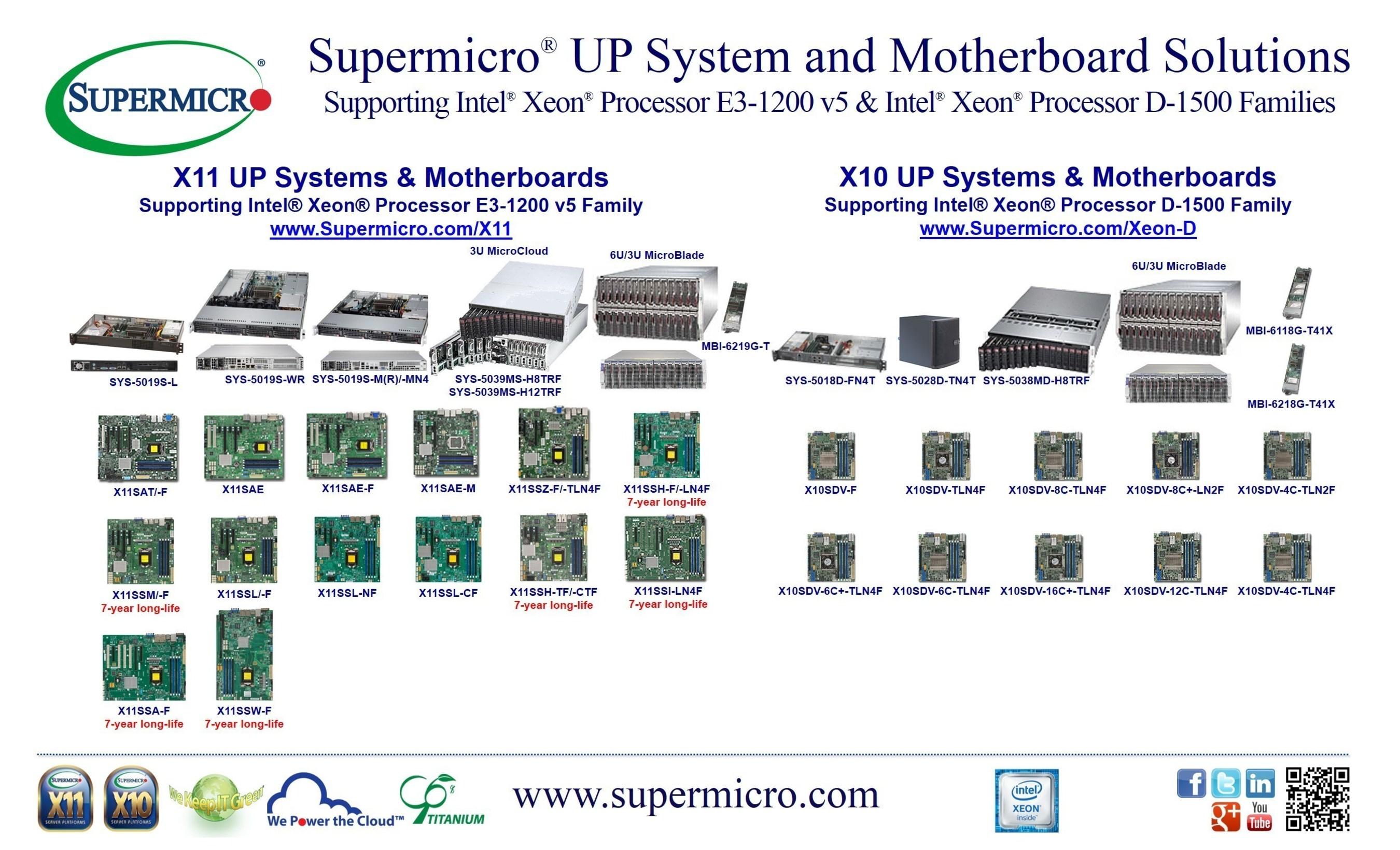 Supermicro® führt nächste Generation von UP Solutions für Intel® Xeon® Prozessor E3-1200 v5 und