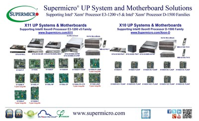 Supermicro(R) Solutions Supporting Intel(R) Xeon(R) E3-1200 v5 & D-1500 Processors (76 char)
