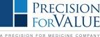 Precision for Value