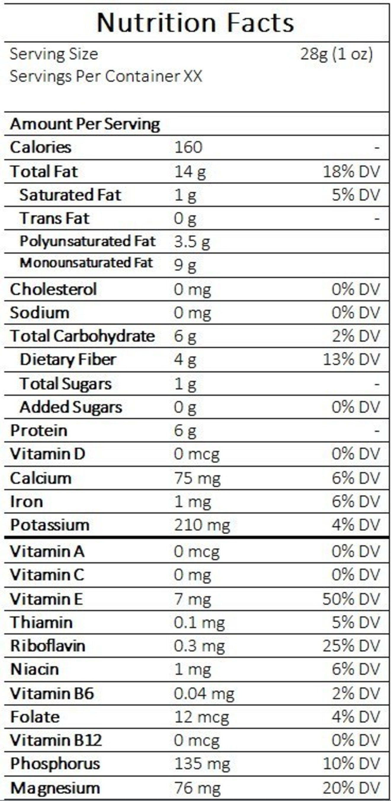 Nutrition Facts Label for Almonds
