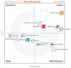 G2 Crowd's Email Marketing Software Grid(SM).  (PRNewsFoto/G2 Crowd)