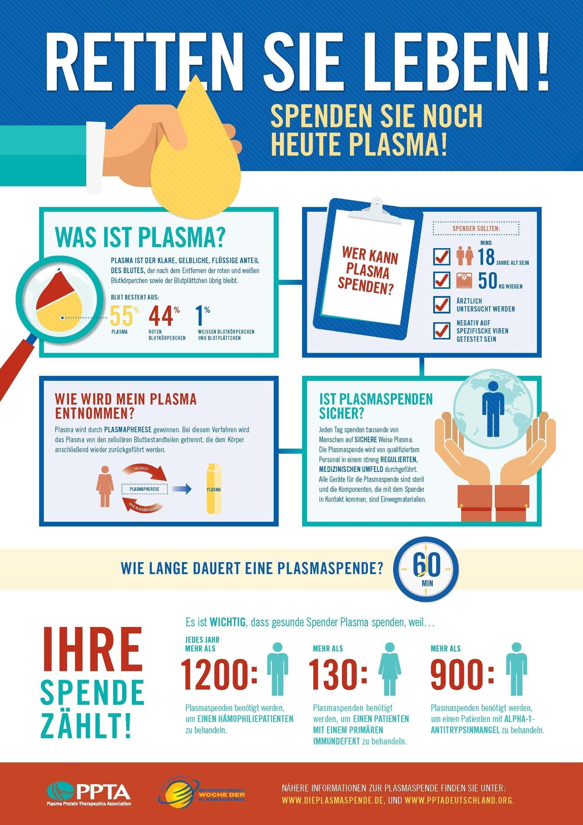 Plasma spenden - Leben retten.  Jede Plasmaspende zählt.