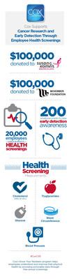 Cox Enterprises Donates $200,000 to Leading Cancer Organizations as Part of Employee Health & Wellness Program