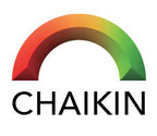 Chaikin Analytics and optionMONSTER® Host