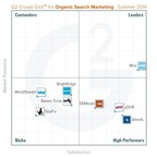 The top organic search marketing software, according to search marketing professionals