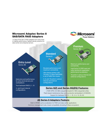 Microsemi Corp. announced two new adapters in its award-winning Microsemi Adaptec(r) Series 8 product family, the 8405E and 8805E, which offer server storage customers entry-level systems with redundant array of independent disks (RAID) devices that deliver accelerated performance with built-in cache and uncompromised reliability.