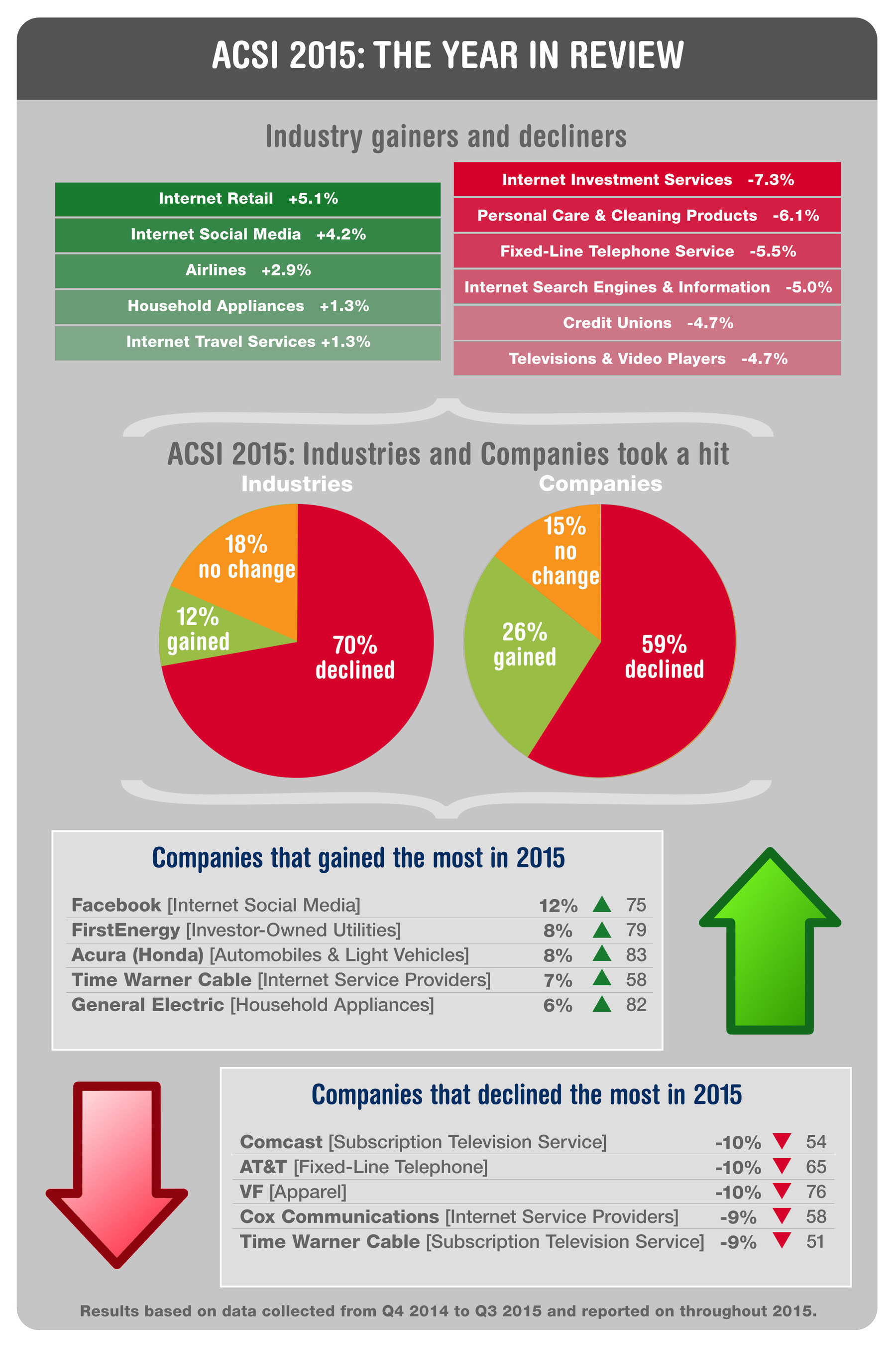 ACSI 2015: The Year In Review