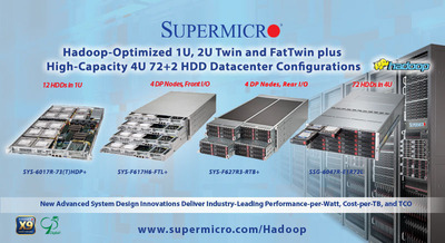 Supermicro Launches Big Data Solutions with Intel(R) Distribution for Apache Hadoop Software.  (PRNewsFoto/Super Micro Computer, Inc.)