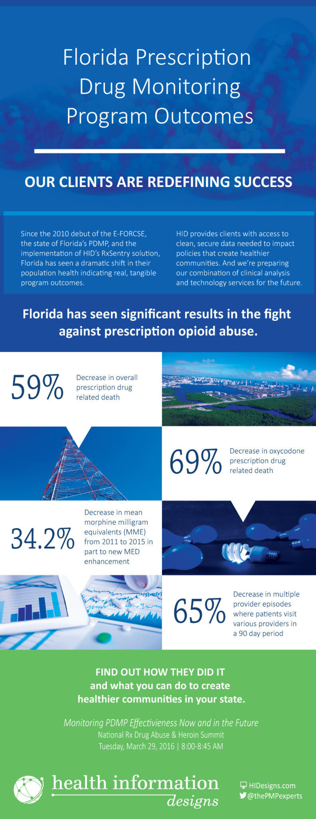 Florida's Department of Health is experiencing amazing outcomes with the help of Health Information ...