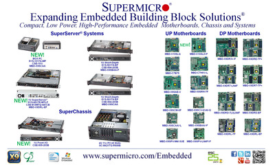 Supermicro(R) Expands Low Power, Hi-Performance Embedded Building Block Solutions.  (PRNewsFoto/Super Micro Computer, Inc.)