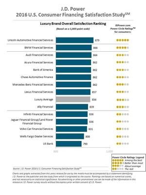 Luxury_Brand_Infographic
