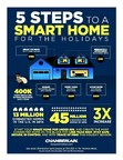 Create or gift a smart home this holiday for as little as $50 and a few minutes of time. Chamberlain shows you how.