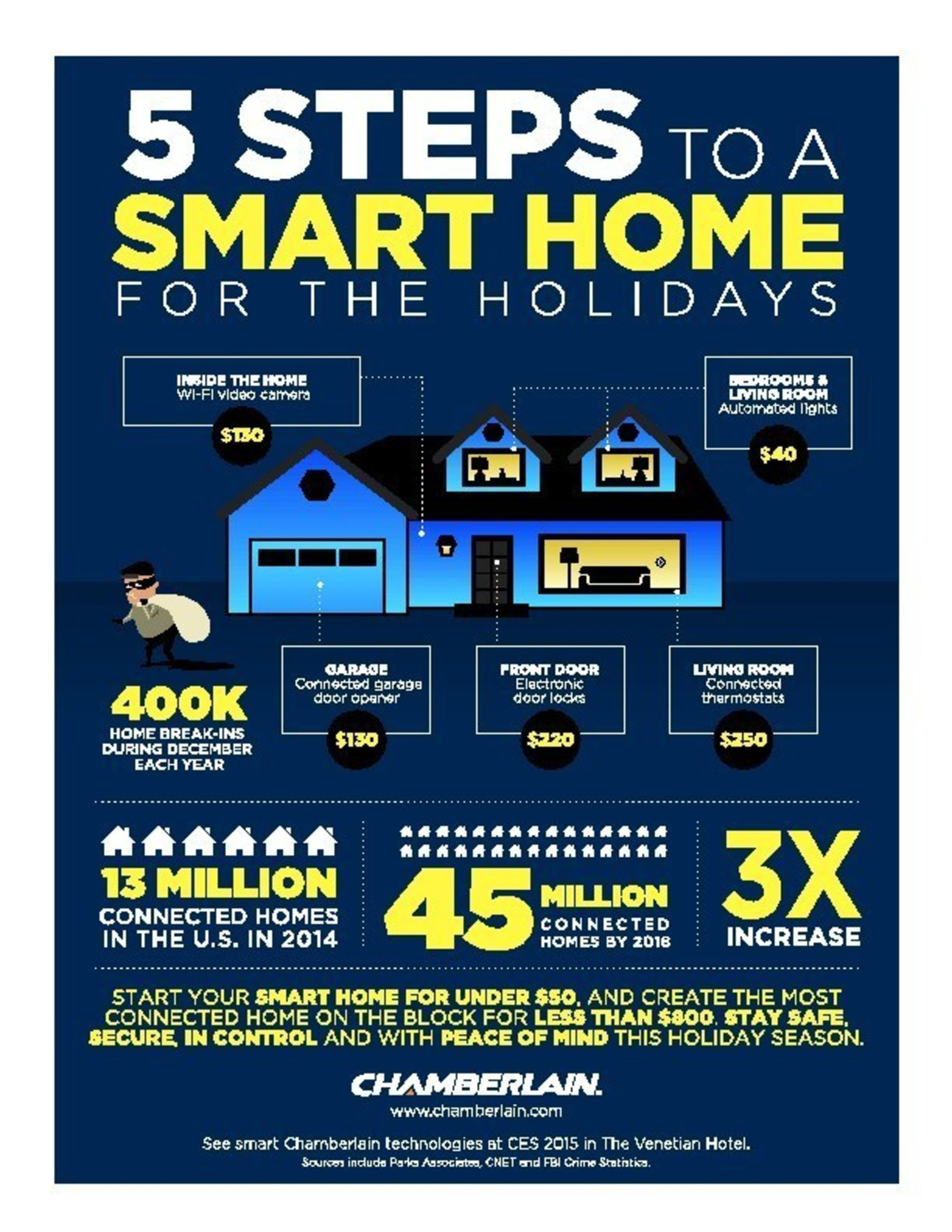 Create or gift a smart home this holiday for as little as $50 and a few minutes of time. Chamberlain shows you ...