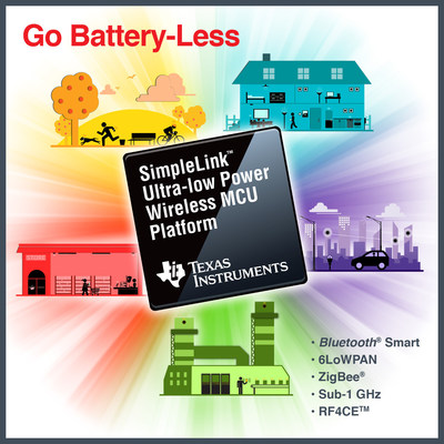 TI introduces new SimpleLink ultra-low power wireless MCU platform for the IoT