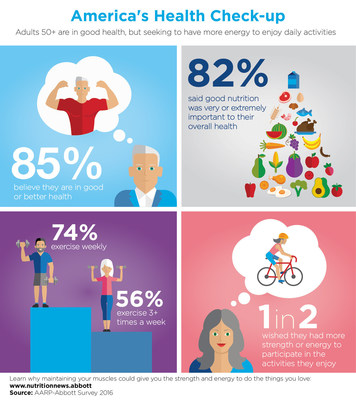America's Health Check-up. Adults 50+ are in good health, but seeking to have more energy to enjoy daily activities.