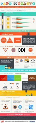Road Sign Infographic